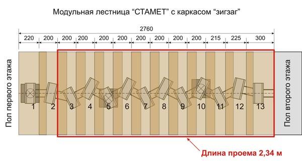 модульная лестница «Стамет» с каркасом «зигзаг»
