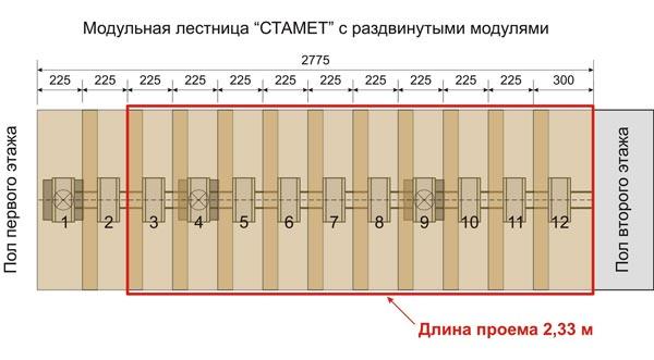 модульная лестница «Стамет» с раздвинутыми модулями
