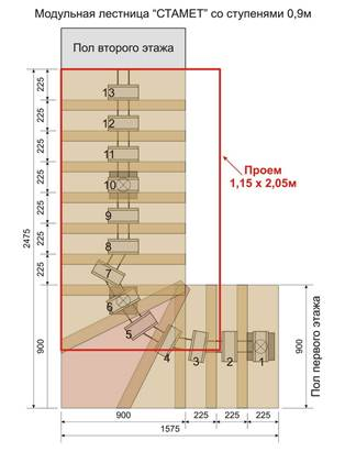 модульная лестница «Стамет» со ступенями 0,9 м
