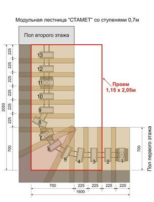 модульная лестница «Стамет» со ступенями 0,7 м