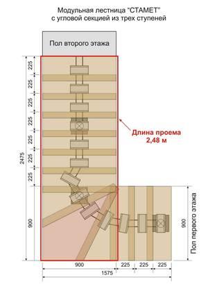 модульная лестница «Стамет» с угловой секцией из трёх ступеней