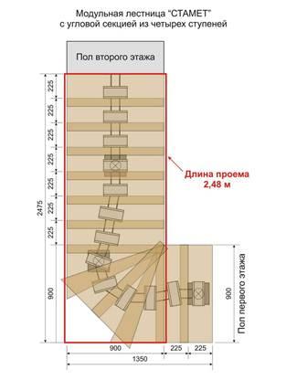 модульная лестница «Стамет» с угловой секцией из четырёх ступеней